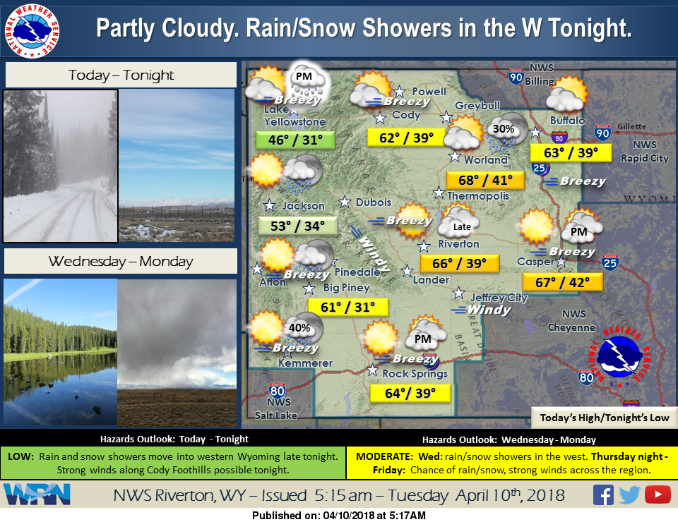 First Warning Forecast: Snow, Sleet, Stormy